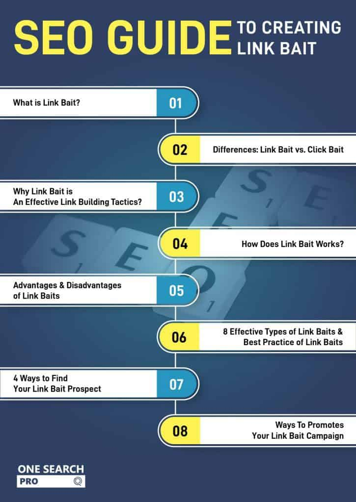 1.SEO Guide To Creating Link Bait Table of Content - One Search Pro SEO Expert, SEO Agency Malaysia