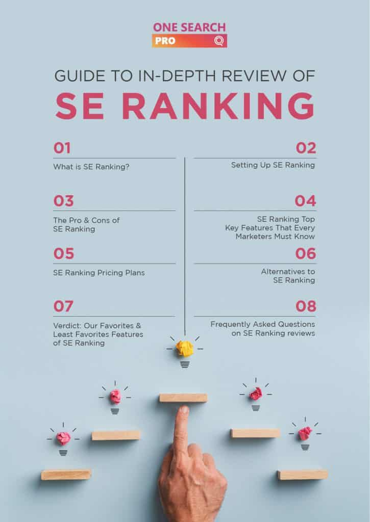 Guide to SE RANKING Review In-Depth Review - One Search Pro SEO Company Malaysia