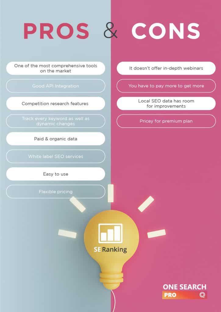 Pro & Cons of SE Ranking - One Search Pro SEO Company Malaysia